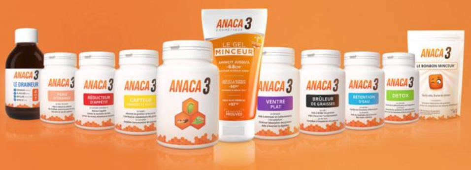 Anaca
